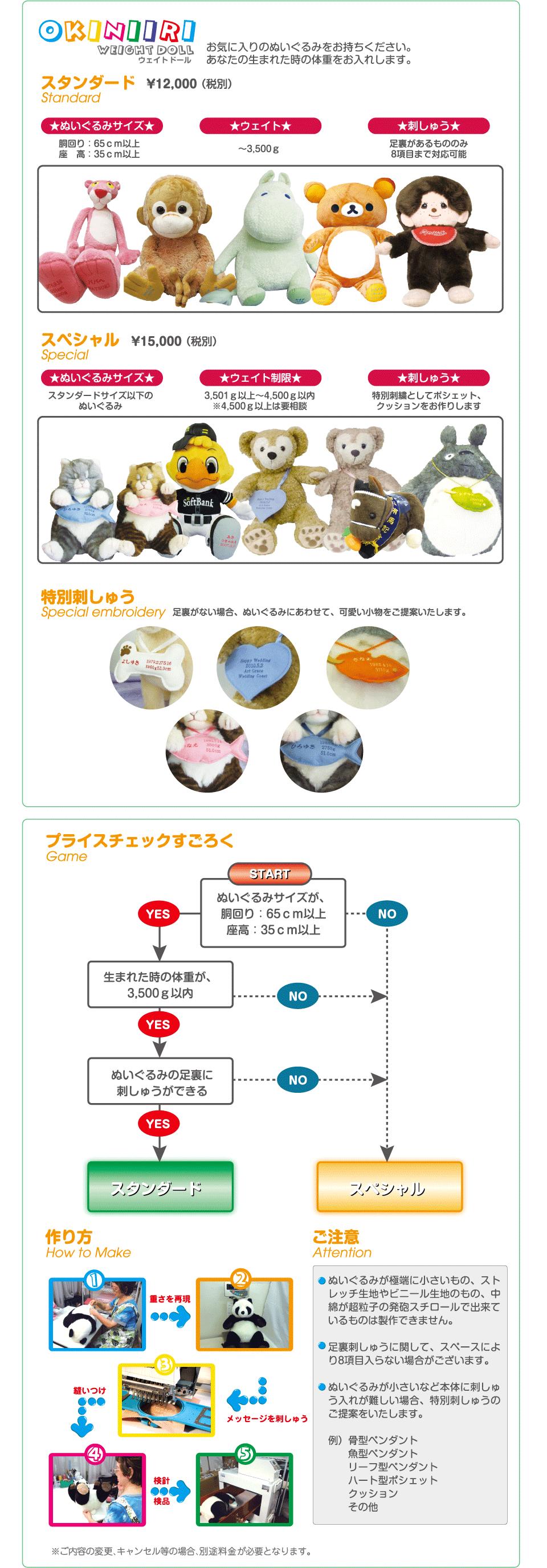 okiniiri(お気に入り)ウェイトドール